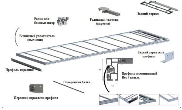 Крыша сплошная со сдвижными шторками L=3621-8500мм
