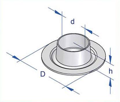 Люверсы для фиксации тента d12 чертеж